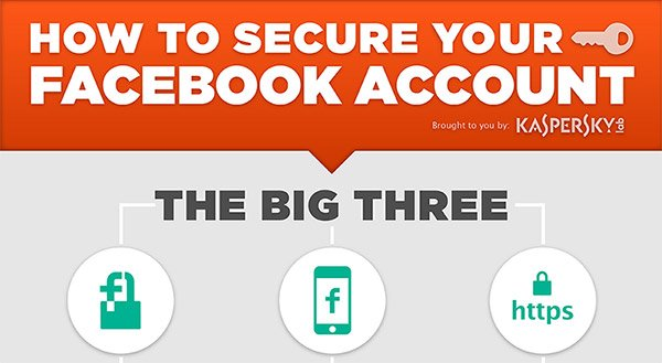 Let's Secure your Facebook Account with the Big Three way [Infographics]