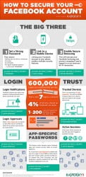 Let's Secure your Facebook Account with the 'Big Three' ways [Infographics]