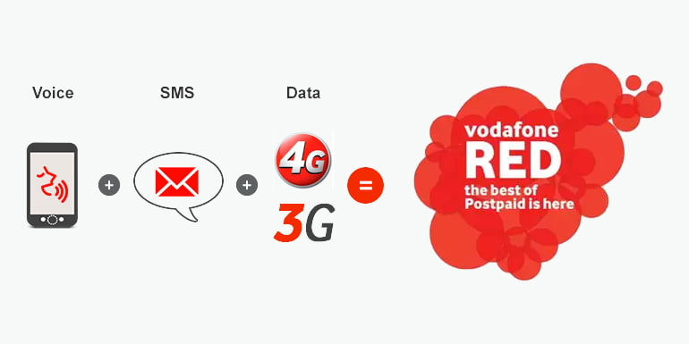 Vodafone India launches Red and Red4business packages